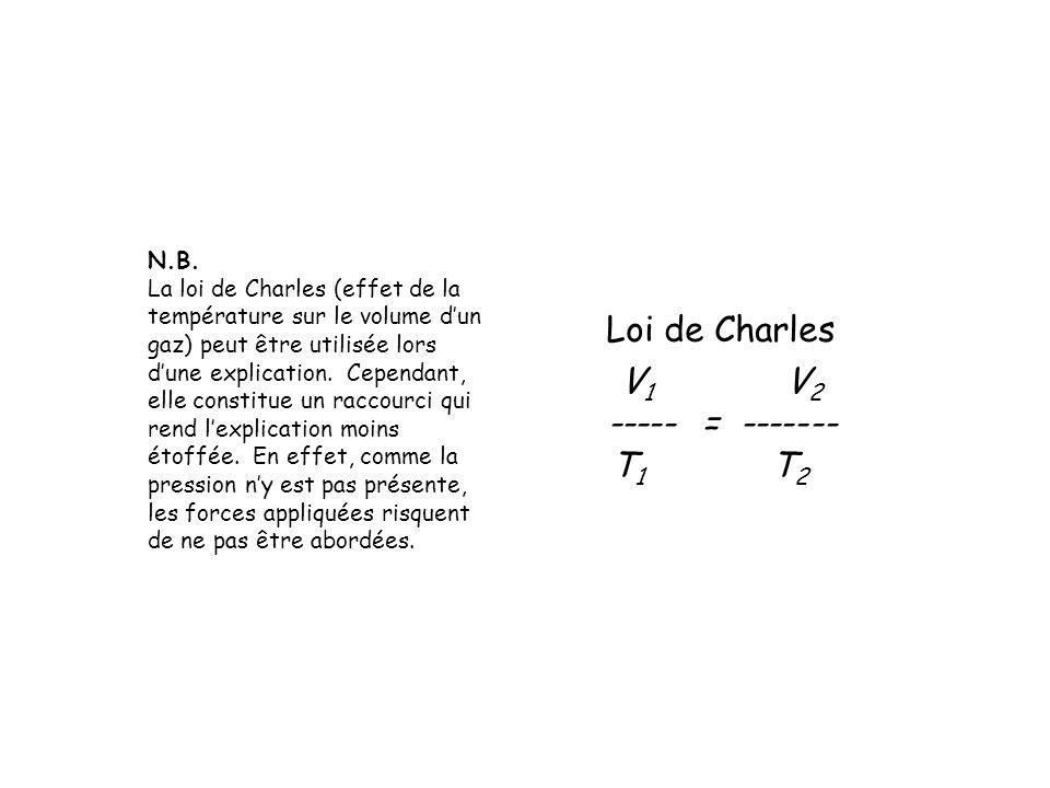 N.B. La loi de Charles (effet de la température sur le volume dun gaz) peut être utilisée lors dune explication. Cependant, elle constitue un raccourc