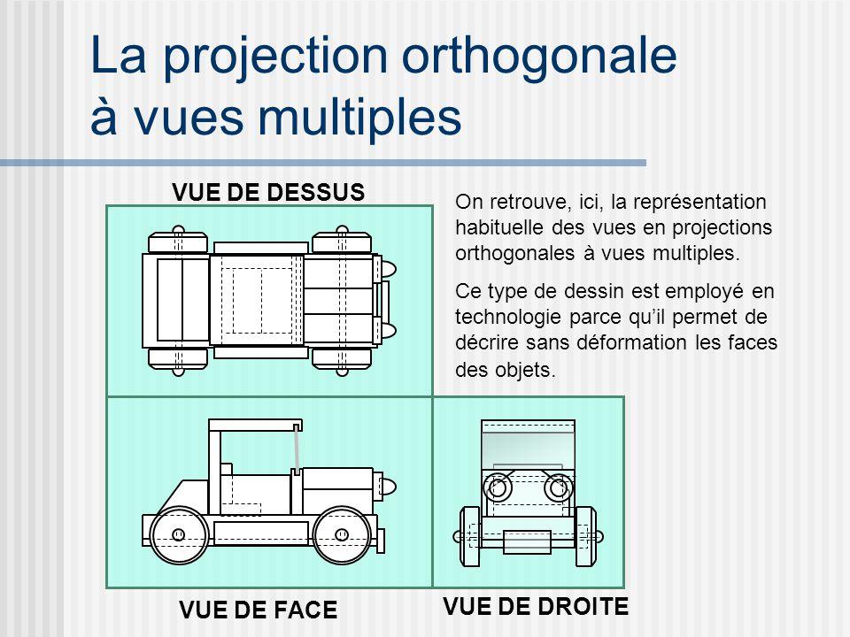 La projection orthogonale à vues multiples VUE DE DESSUS VUE DE FACE VUE DE DROITE On retrouve, ici, la représentation habituelle des vues en projecti