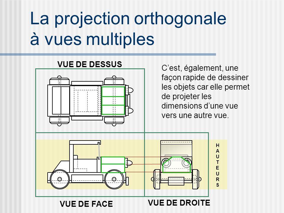 HAUTEURSHAUTEURS La projection orthogonale à vues multiples VUE DE DESSUS VUE DE FACE VUE DE DROITE Cest, également, une façon rapide de dessiner les