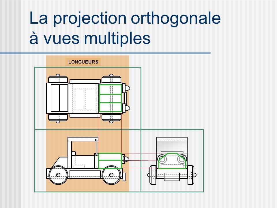 LONGUEURS La projection orthogonale à vues multiples