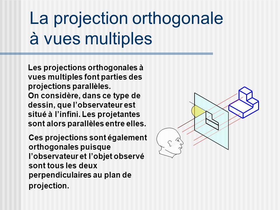 Les projections orthogonales à vues multiples font parties des projections parallèles. On considère, dans ce type de dessin, que lobservateur est situ