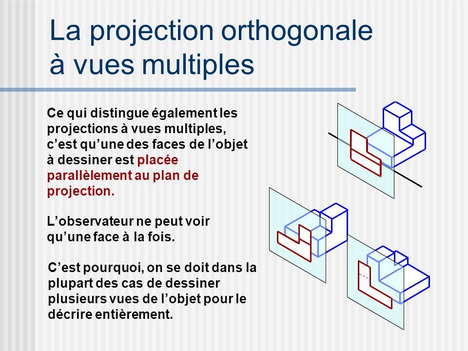 La projection orthogonale à vues multiples Ce qui distingue également les projections à vues multiples, cest quune des faces de lobjet à dessiner est