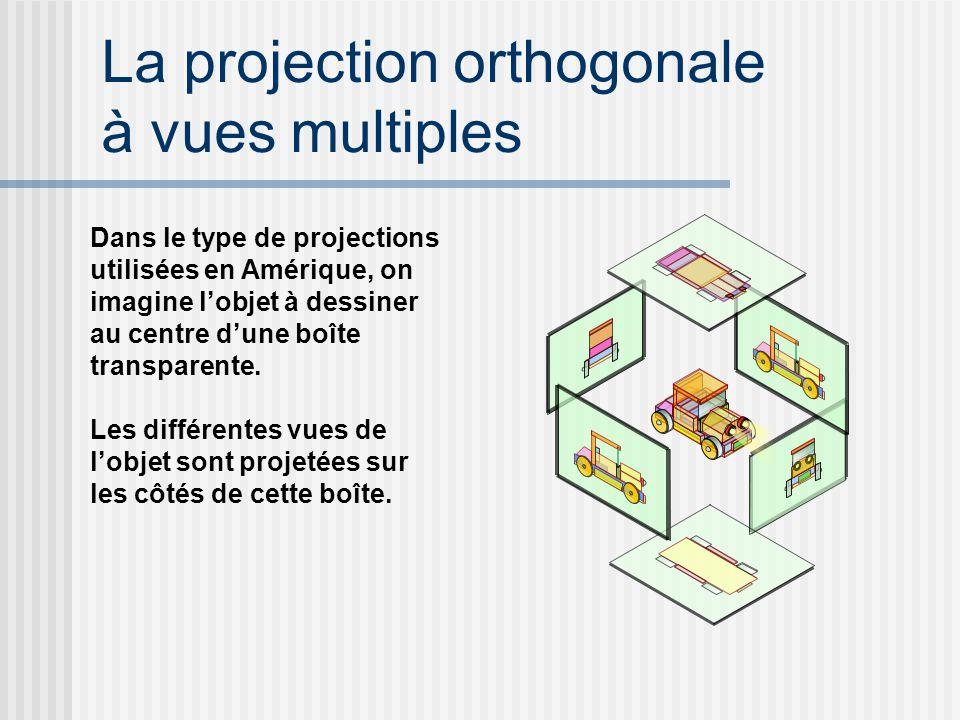 La projection orthogonale à vues multiples Dans le type de projections utilisées en Amérique, on imagine lobjet à dessiner au centre dune boîte transp