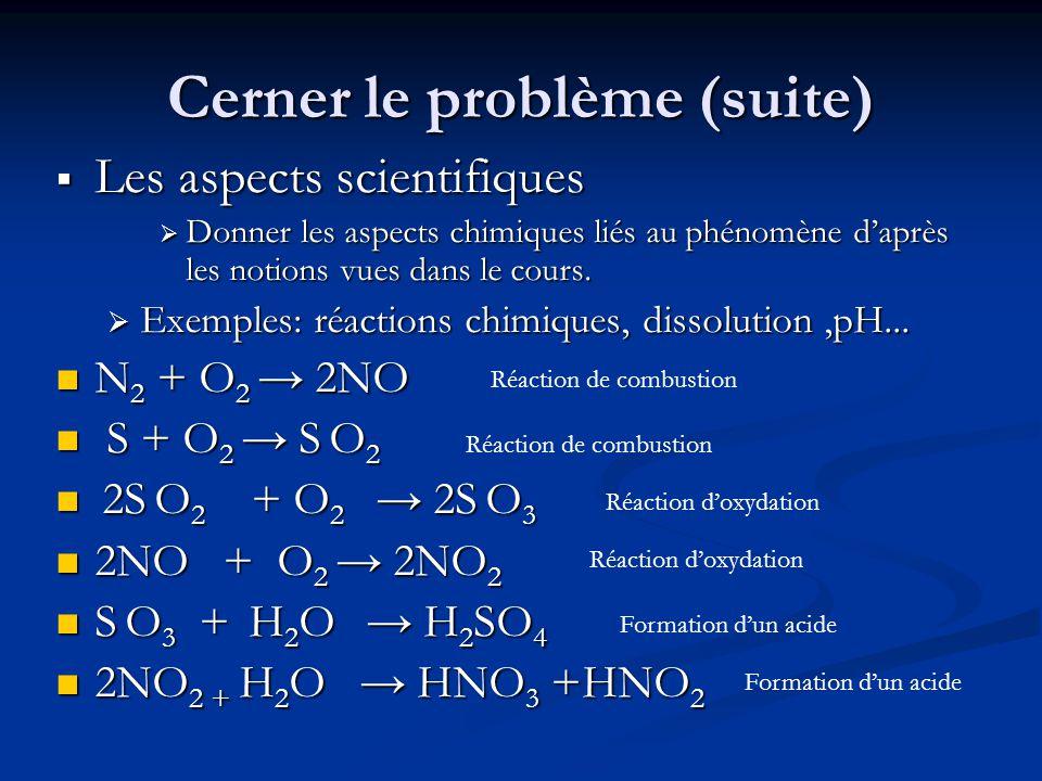 Cerner le problème (suite) Les aspects scientifiques Les aspects scientifiques Donner les aspects chimiques liés au phénomène daprès les notions vues dans le cours.