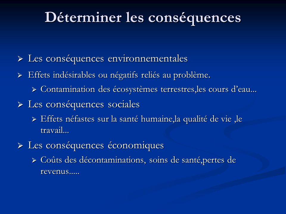 Déterminer les conséquences Les conséquences environnementales Les conséquences environnementales Effets indésirables ou négatifs reliés au problème.