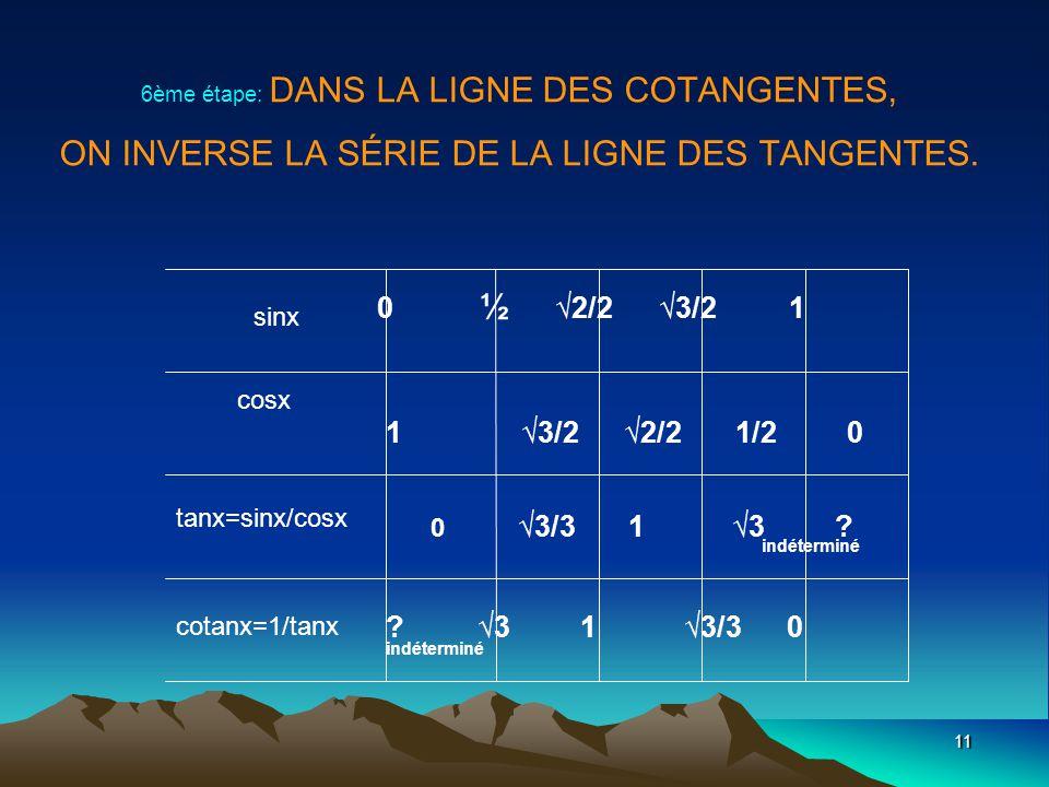 11 6ème étape: DANS LA LIGNE DES COTANGENTES, ON INVERSE LA SÉRIE DE LA LIGNE DES TANGENTES.