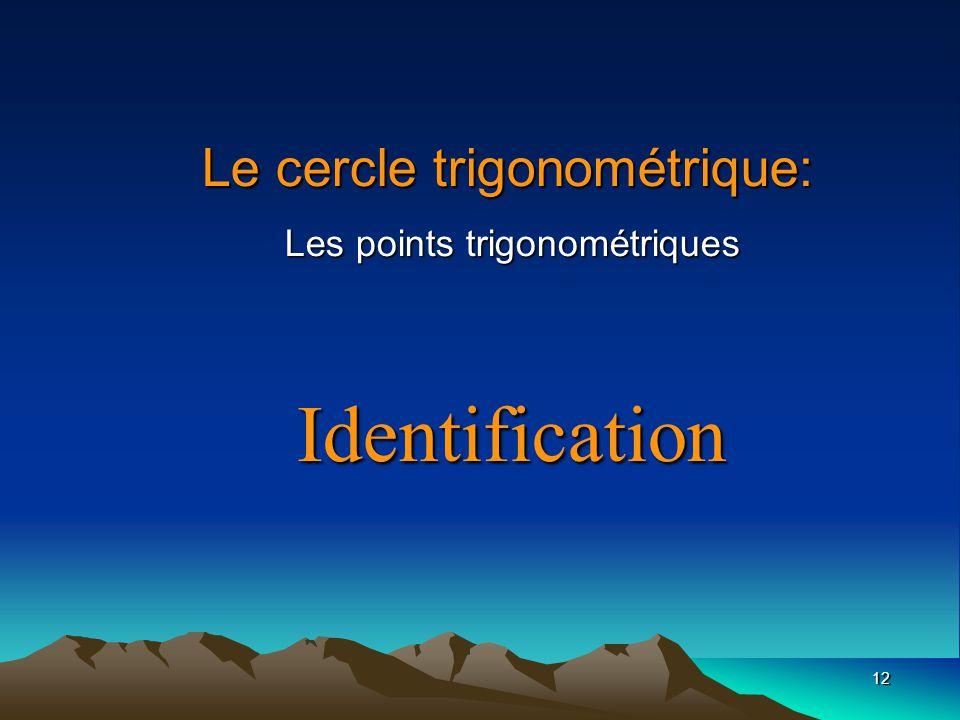 12 Le cercle trigonométrique: Les points trigonométriques Identification