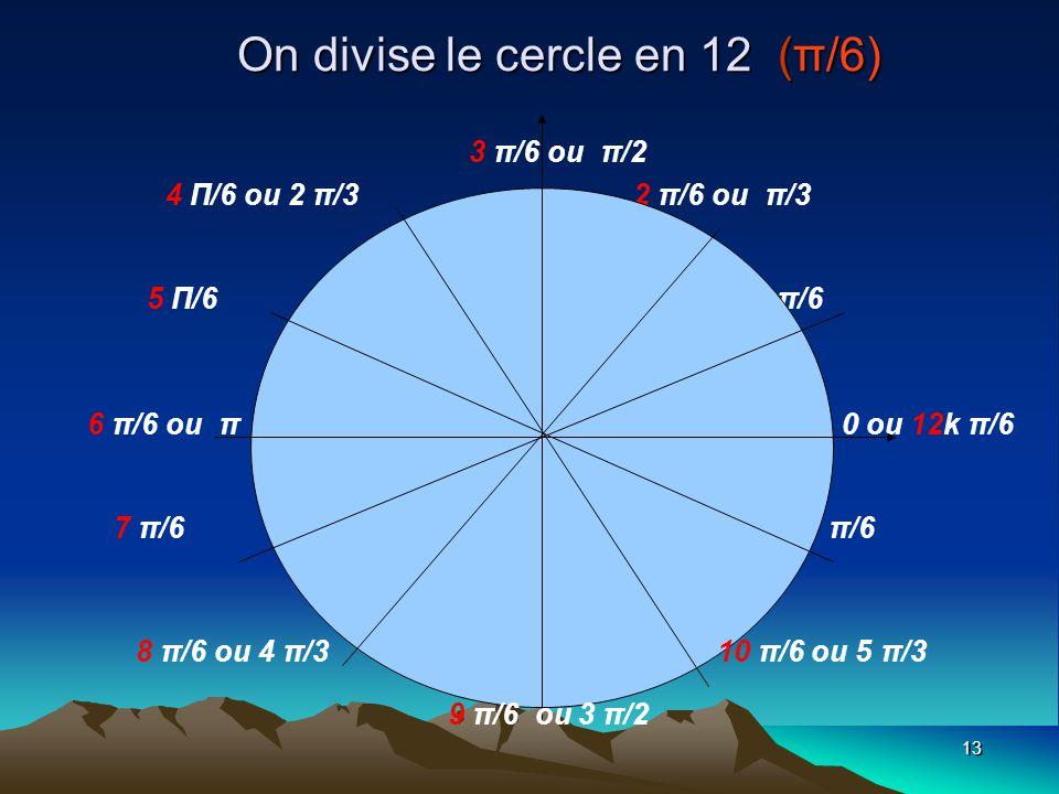 13 On divise le cercle en 12 (π/6) 5 Π/6 1 π/6 4 Π/6 ou 2 π/32 π/6 ou π/3 6 π/6 ou π0 ou 12k π/6 7 π/611 π/6 3 π/6 ou π/2 8 π/6 ou 4 π/3 10 π/6 ou 5 π/3 9 π/6 ou 3 π/2