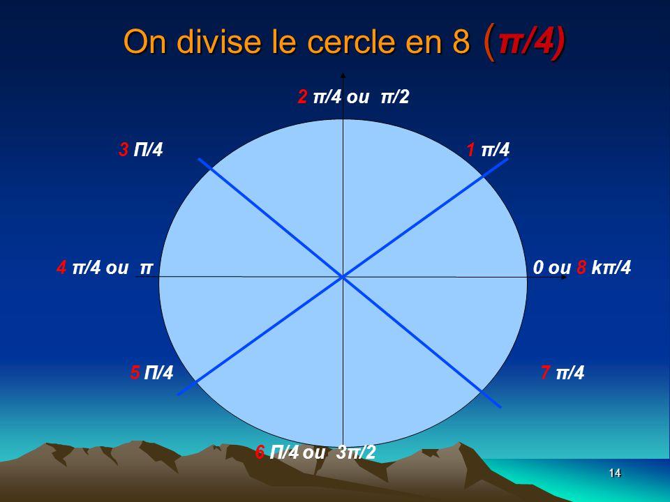 14 On divise le cercle en 8 ( π/4) 2 π/4 ou π/2 4 π/4 ou π0 ou 8 kπ/4 3 Π/4 1 π/4 5 Π/4 7 π/4 6 Π/4ou 3π/2