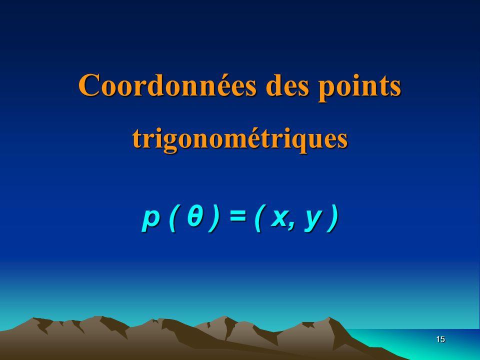 15 Coordonnées des points trigonométriques p ( θ ) = ( x, y )