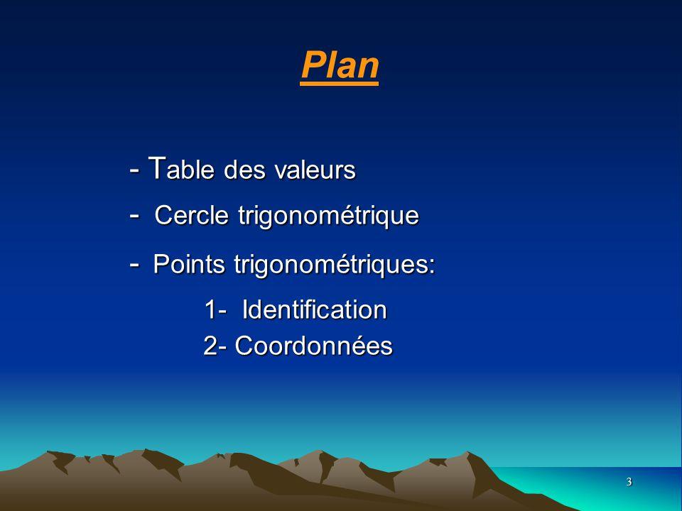 3 - T able des valeurs - Cercle trigonométrique - Cercle trigonométrique - Points trigonométriques: - Points trigonométriques: 1- Identification 2- Coordonnées 1- Identification 2- Coordonnées Plan