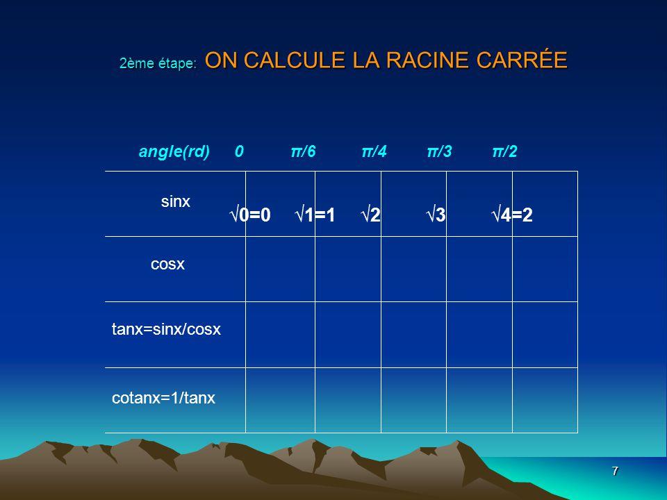 8 3ème étape: ON DIVISE PAR « 2 » sinx cosx tanx=sinx/cosx cotanx=1/tanx angle(rd) 0 π/6 π/4 π/3 π/2 0/2 = 0 ½ 2/23/2 2/2= 1