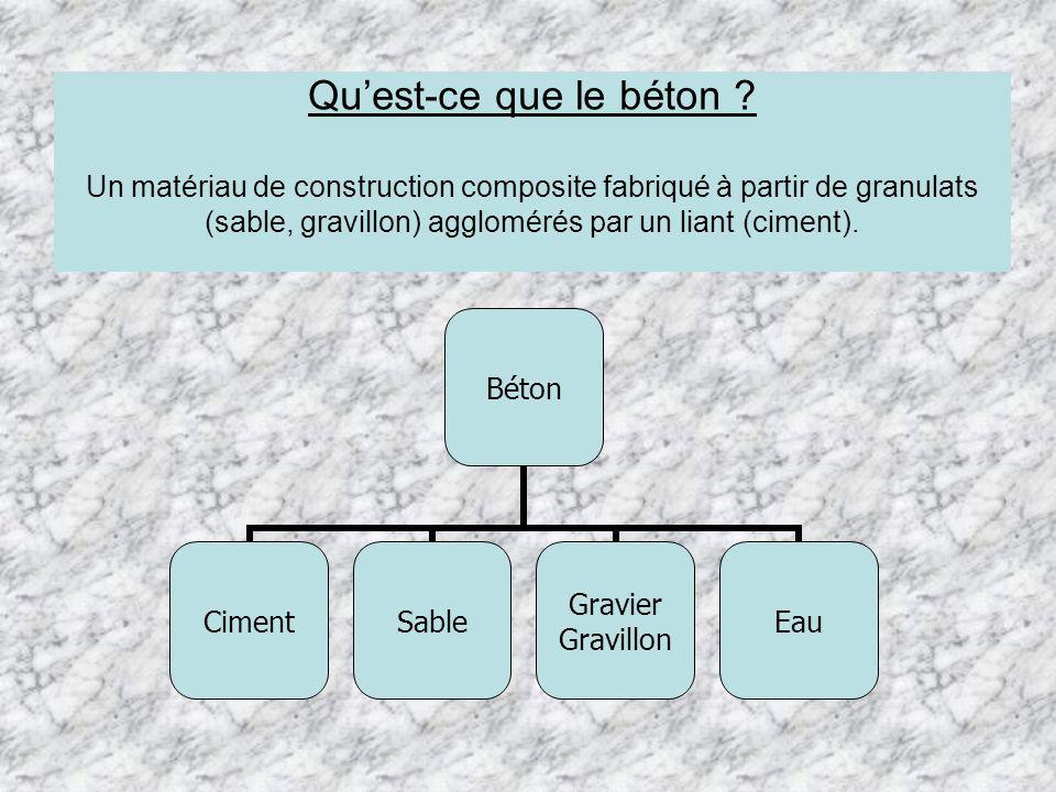 Quest-ce que le béton ? Un matériau de construction composite fabriqué à partir de granulats (sable, gravillon) agglomérés par un liant (ciment). Béto