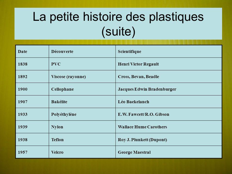 La petite histoire des plastiques (suite) DateDécouverteScientifique 1838PVCHenri Victor Regault 1892Viscose (rayonne)Cross, Bevan, Beadle 1900Celloph