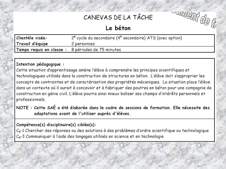 « Les MATÉRIAUX » Jour 2 10 Questionnaire sur la mise à lépreuve dune poutre Cahier de lélève, pages 34 - 35