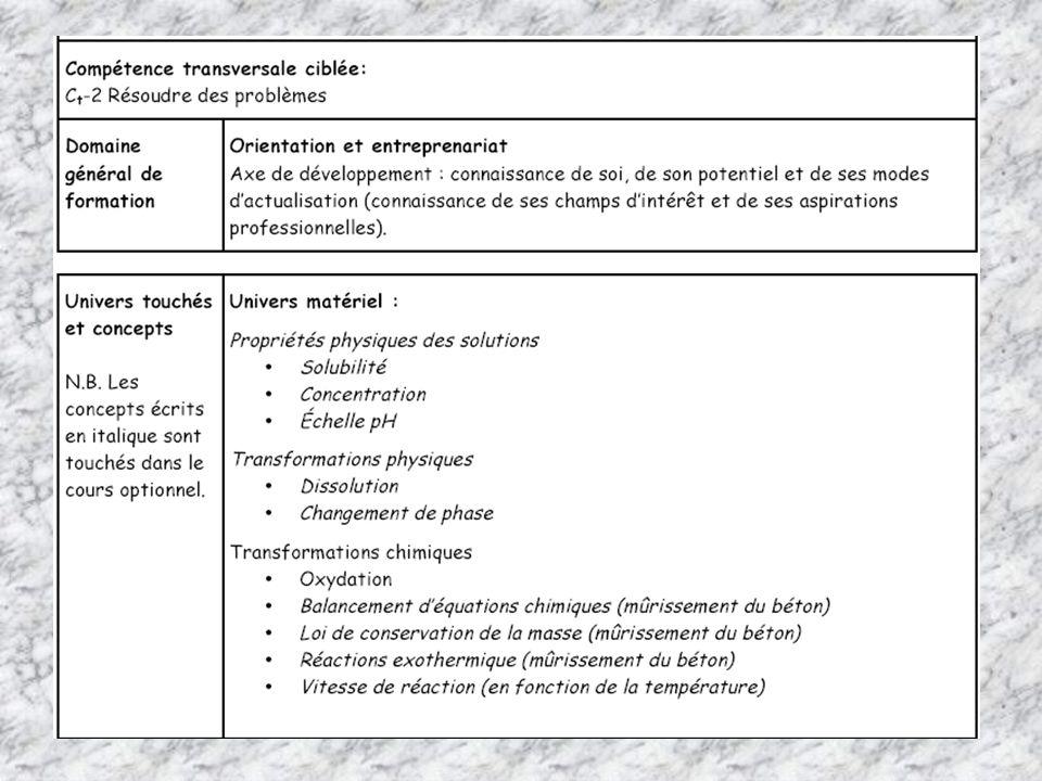 « Les MATÉRIAUX » Jour 1 06 Questionnaire sur la composition du béton : Cahier de lélève, pages 15 et 16, question 10