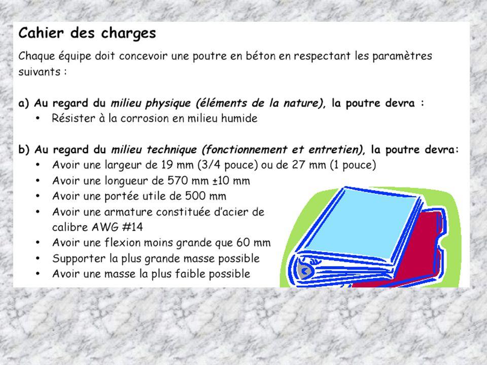 « Les MATÉRIAUX » Jour 1 06 Questionnaire sur la composition du béton : Cahier de lélève, page 14