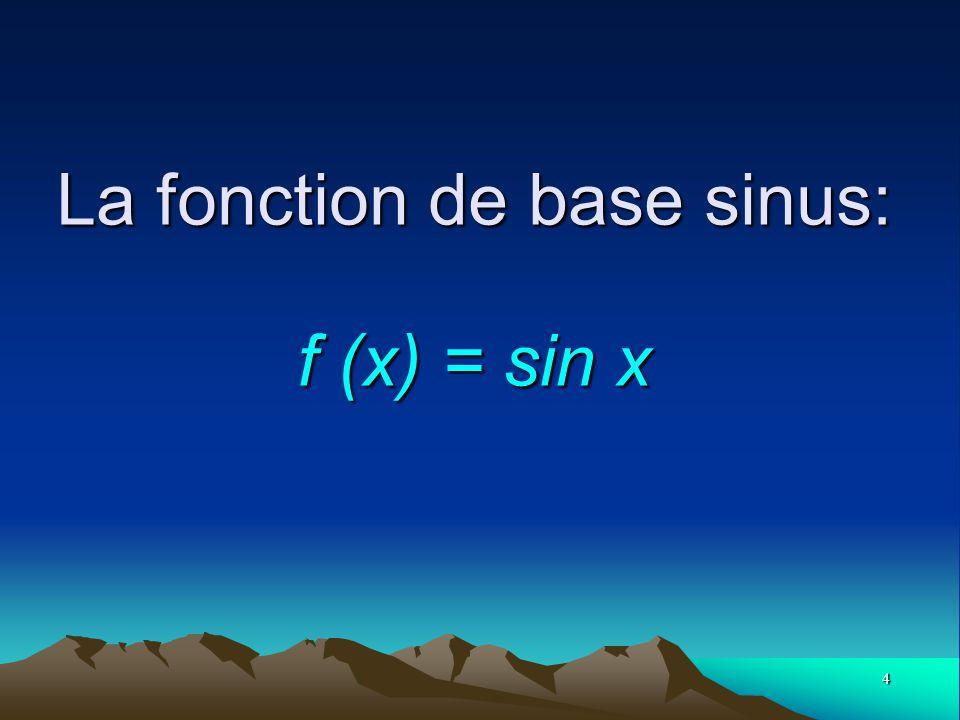 5 x sin x 1 2π a=1 Période: p = 2π Graphique 3π/2ππ/2-π/2-π-3π/2-2π