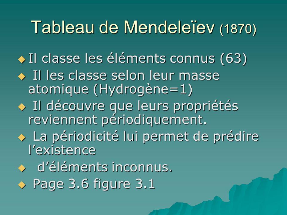 Tableau de Mendeleïev (1870) Il classe les éléments connus (63) Il classe les éléments connus (63) Il les classe selon leur masse atomique (Hydrogène=
