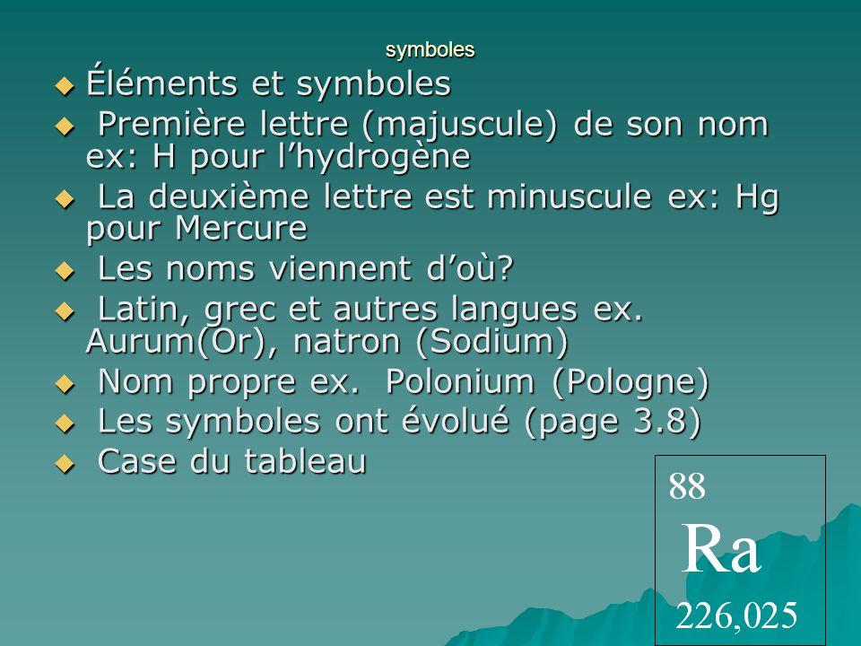 Tableau périodique moderne Périodes (1 à 7) Périodes (1 à 7) Familles Familles Hydrogène, Alcalins, Alcalino-terreux, Halogènes, gaz nobles, Lanthanides et Actinides.