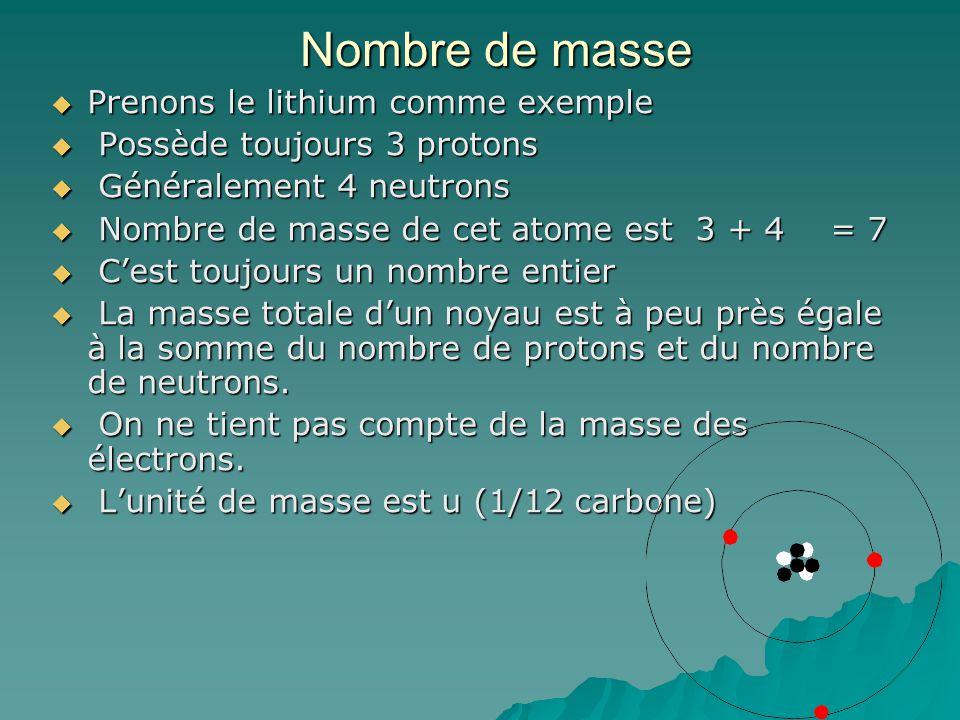 Isotopes Les atomes dun même élément nont pas tous le même nombre de neutrons Les atomes dun même élément nont pas tous le même nombre de neutrons Ce sont des isotopes différents dun même élément Ce sont des isotopes différents dun même élément Notation atomique dun isotope: Notation atomique dun isotope: 12 13 14 C C C 6 6 6 Isotopes du carbone 12 13 14 C C C 6 6 6 Isotopes du carbone Abondance relative (%) Abondance relative (%) Sur la planète terre Sur la planète terre