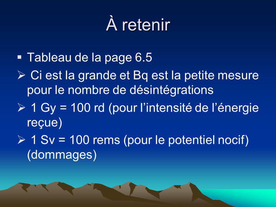 À retenir Tableau de la page 6.5 Ci est la grande et Bq est la petite mesure pour le nombre de désintégrations 1 Gy = 100 rd (pour lintensité de léner
