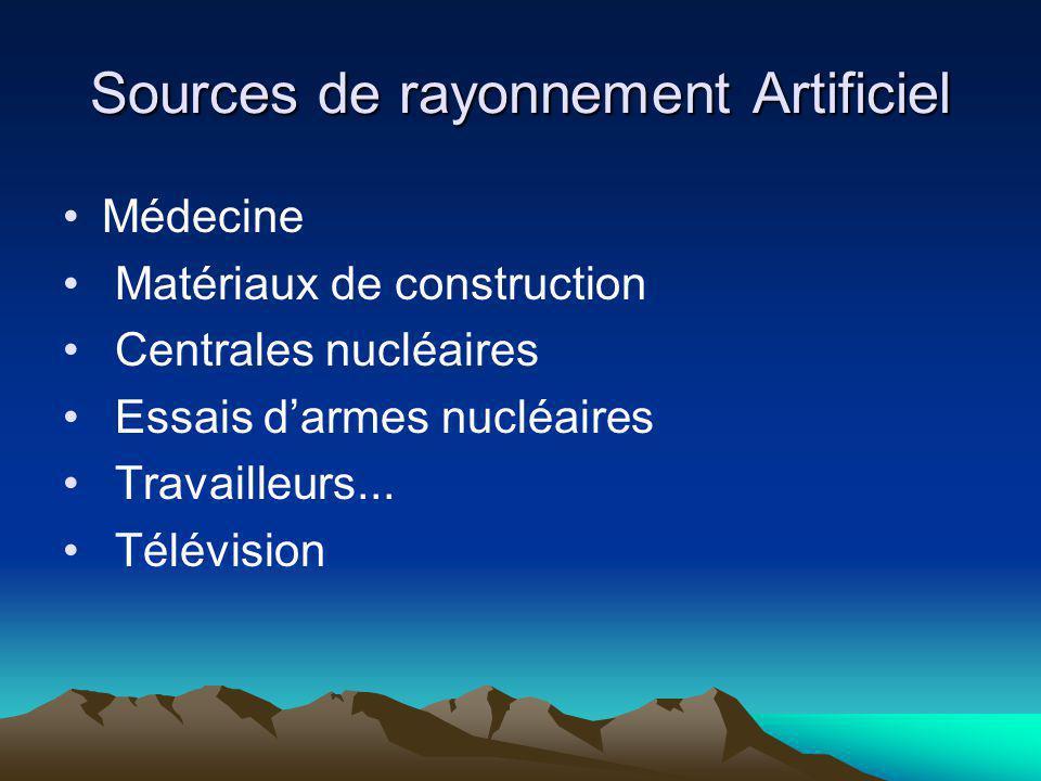 Sources de rayonnement Artificiel Médecine Matériaux de construction Centrales nucléaires Essais darmes nucléaires Travailleurs... Télévision