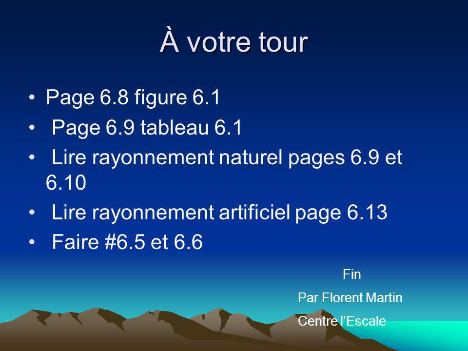 À votre tour Page 6.8 figure 6.1 Page 6.9 tableau 6.1 Lire rayonnement naturel pages 6.9 et 6.10 Lire rayonnement artificiel page 6.13 Faire #6.5 et 6