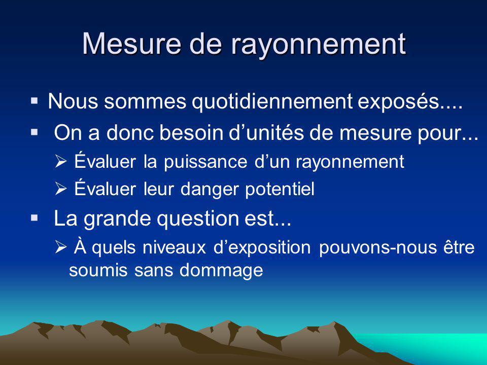 Mesure de rayonnement Nous sommes quotidiennement exposés.... On a donc besoin dunités de mesure pour... Évaluer la puissance dun rayonnement Évaluer
