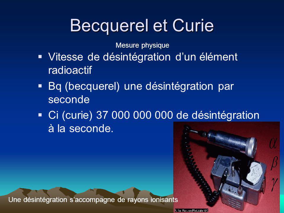 Becquerel et Curie Vitesse de désintégration dun élément radioactif Bq (becquerel) une désintégration par seconde Ci (curie) 37 000 000 000 de désinté