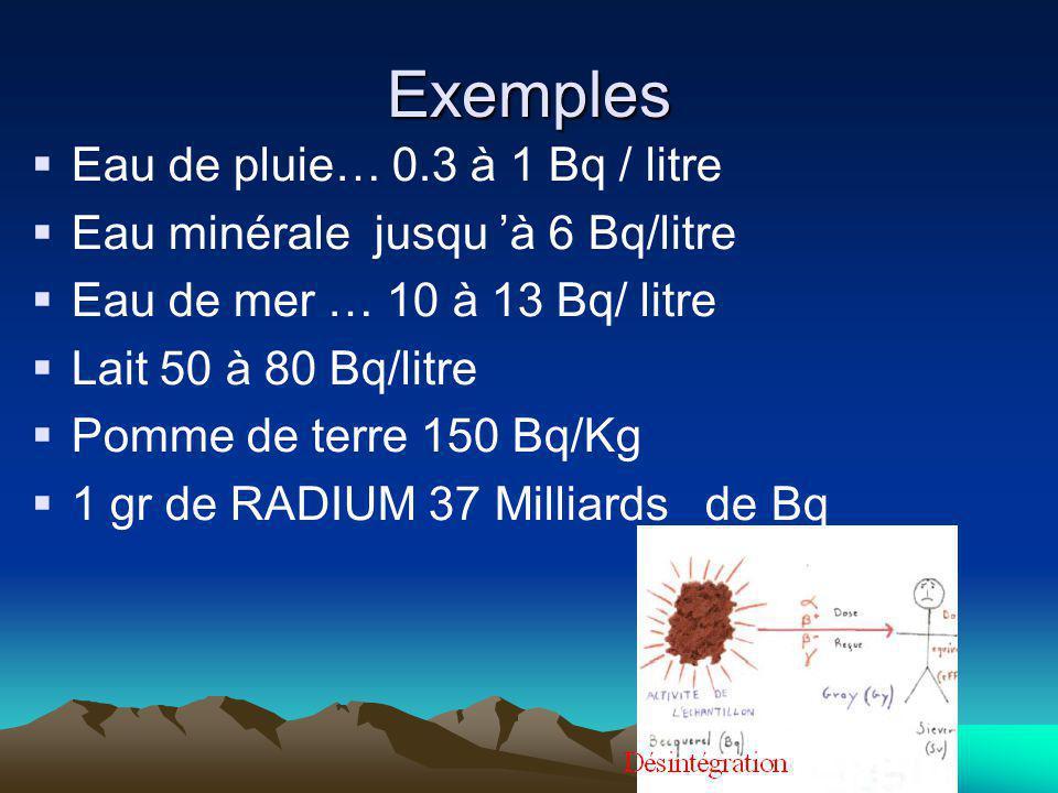 Exemples Eau de pluie… 0.3 à 1 Bq / litre Eau minérale jusqu à 6 Bq/litre Eau de mer … 10 à 13 Bq/ litre Lait 50 à 80 Bq/litre Pomme de terre 150 Bq/K