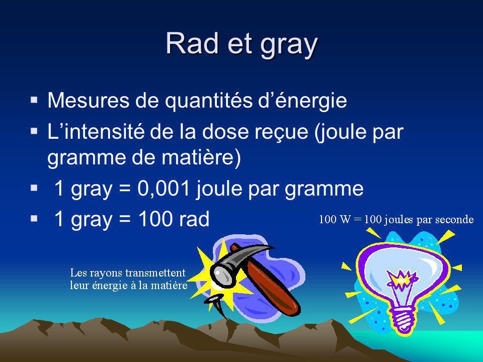 Rad et gray Mesures de quantités dénergie Lintensité de la dose reçue (joule par gramme de matière) 1 gray = 0,001 joule par gramme 1 gray = 100 rad