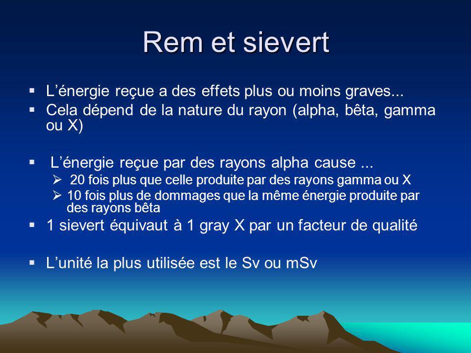 Rem et sievert Lénergie reçue a des effets plus ou moins graves... Cela dépend de la nature du rayon (alpha, bêta, gamma ou X) Lénergie reçue par des