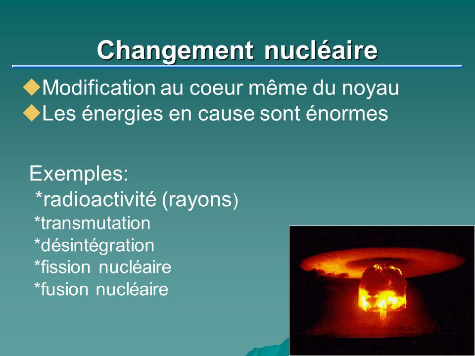 Changement nucléaire Modification au coeur même du noyau Les énergies en cause sont énormes Exemples: *radioactivité (rayons ) *transmutation *désinté