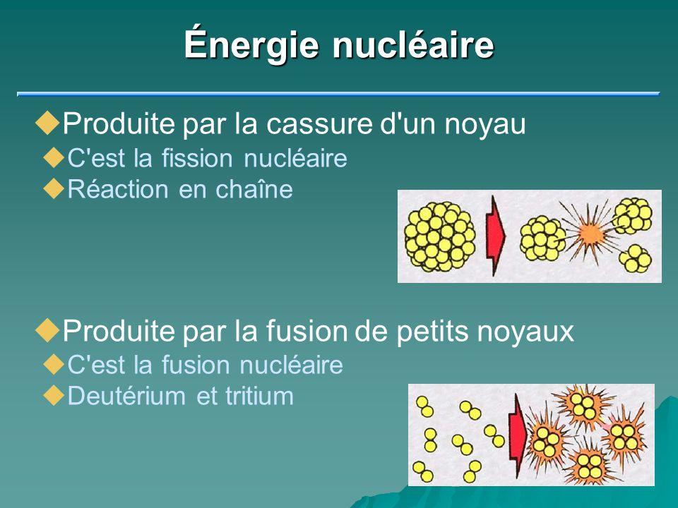 Énergie nucléaire Produite par la cassure d'un noyau C'est la fission nucléaire Réaction en chaîne Produite par la fusion de petits noyaux C'est la fu