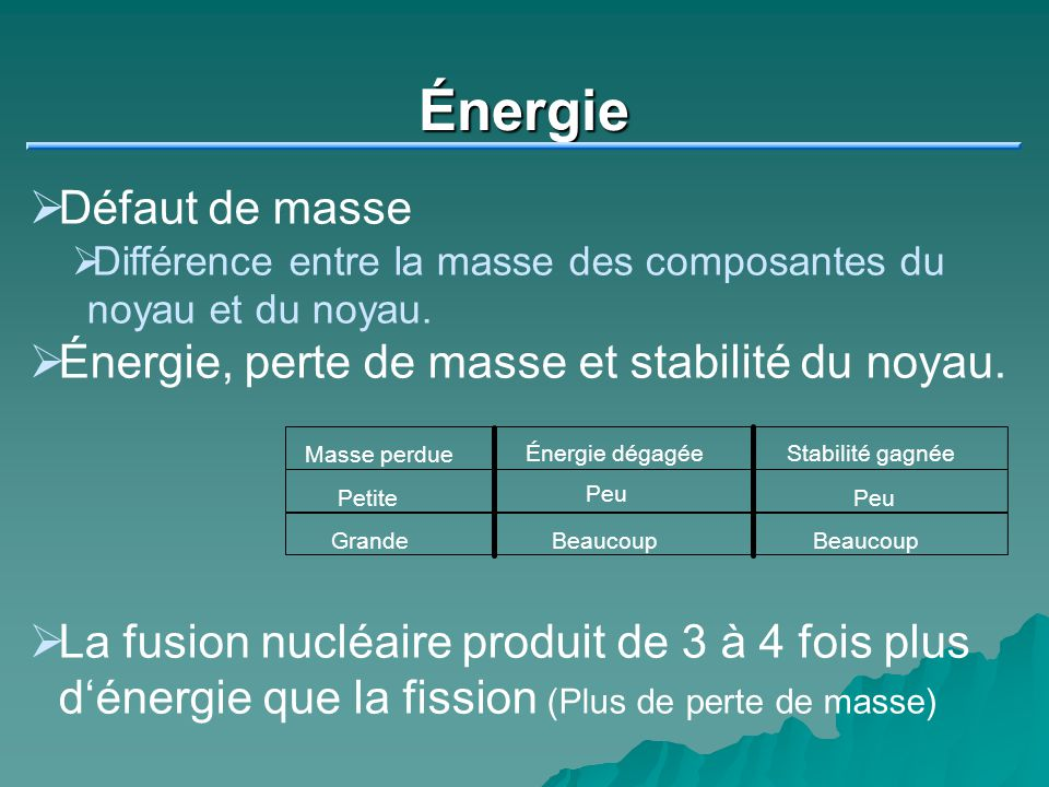 Énergie Défaut de masse Différence entre la masse des composantes du noyau et du noyau. Énergie, perte de masse et stabilité du noyau. La fusion nuclé