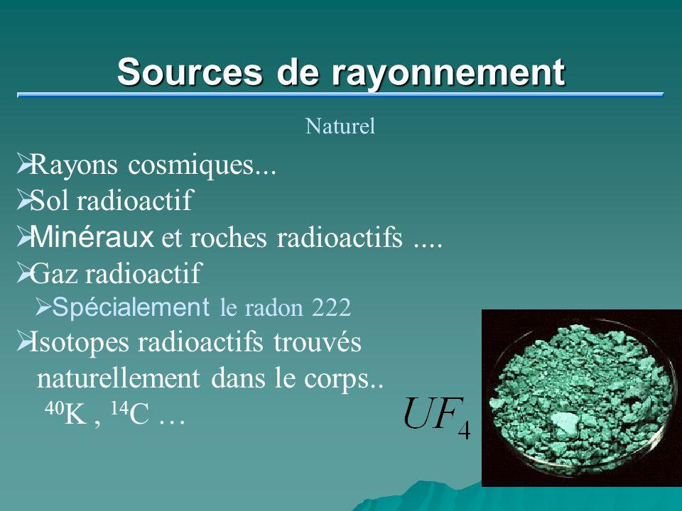 Sources de rayonnement Naturel Rayons cosmiques... Sol radioactif Minéraux et roches radioactifs.... Gaz radioactif Spécialement le radon 222 Isotopes