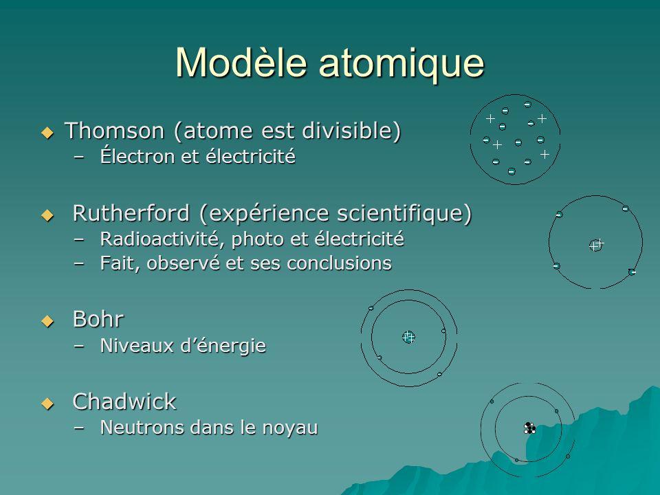 Modèle actuel Simplifié Noyau très petit Noyau très petit Il contient des protons(+) et des neutrons Il contient des protons(+) et des neutrons – Qui forment la masse de latome Les électrons(-) tournent autour du noyau sur des niveaux dénergie bien définis Les électrons(-) tournent autour du noyau sur des niveaux dénergie bien définis –Ils sont très très petits Latome est neutre Latome est neutre Beaucoup de vide entre le noyau et les électrons Beaucoup de vide entre le noyau et les électrons