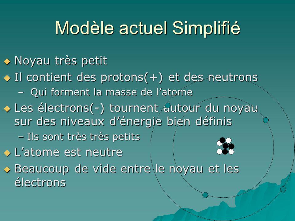 Modèle actuel Simplifié Noyau très petit Noyau très petit Il contient des protons(+) et des neutrons Il contient des protons(+) et des neutrons – Qui