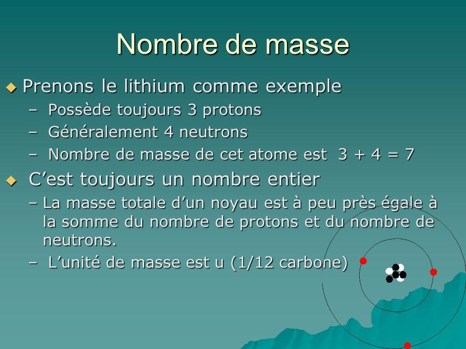 Nombre de masse Prenons le lithium comme exemple Prenons le lithium comme exemple – Possède toujours 3 protons – Généralement 4 neutrons – Nombre de m