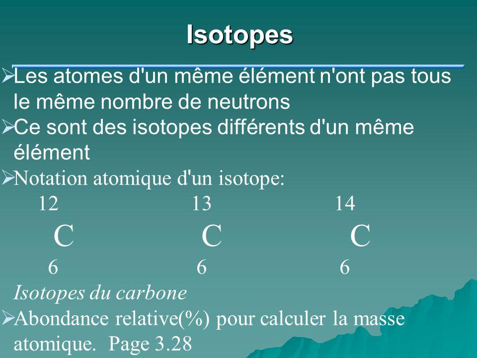 Isotopes Les atomes d'un même élément n'ont pas tous le même nombre de neutrons Ce sont des isotopes différents d'un même élément Notation atomique d