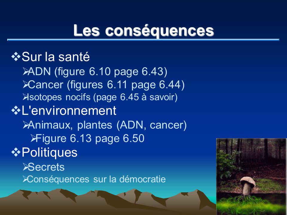 Les conséquences Sur la santé ADN (figure 6.10 page 6.43) Cancer (figures 6.11 page 6.44) Isotopes nocifs (page 6.45 à savoir) L'environnement Animaux