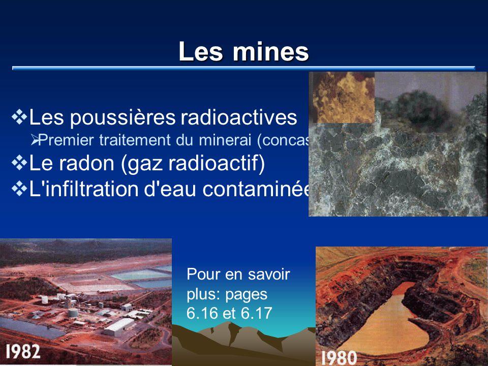 Les mines Les poussières radioactives Premier traitement du minerai (concassage, broyage) Le radon (gaz radioactif) L'infiltration d'eau contaminée Po