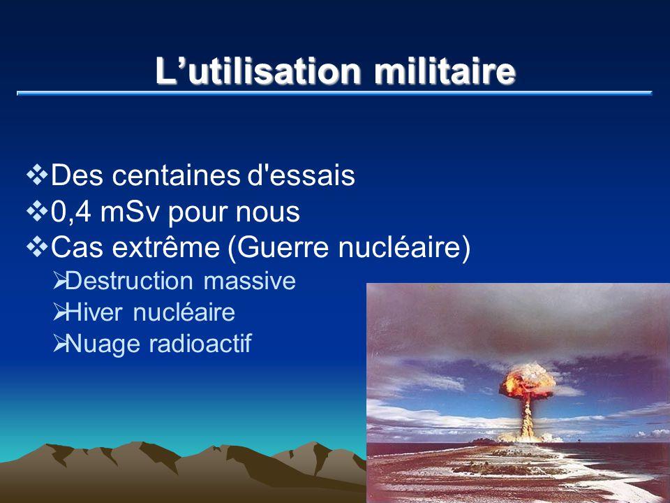 Lutilisation militaire Des centaines d'essais 0,4 mSv pour nous Cas extrême (Guerre nucléaire) Destruction massive Hiver nucléaire Nuage radioactif