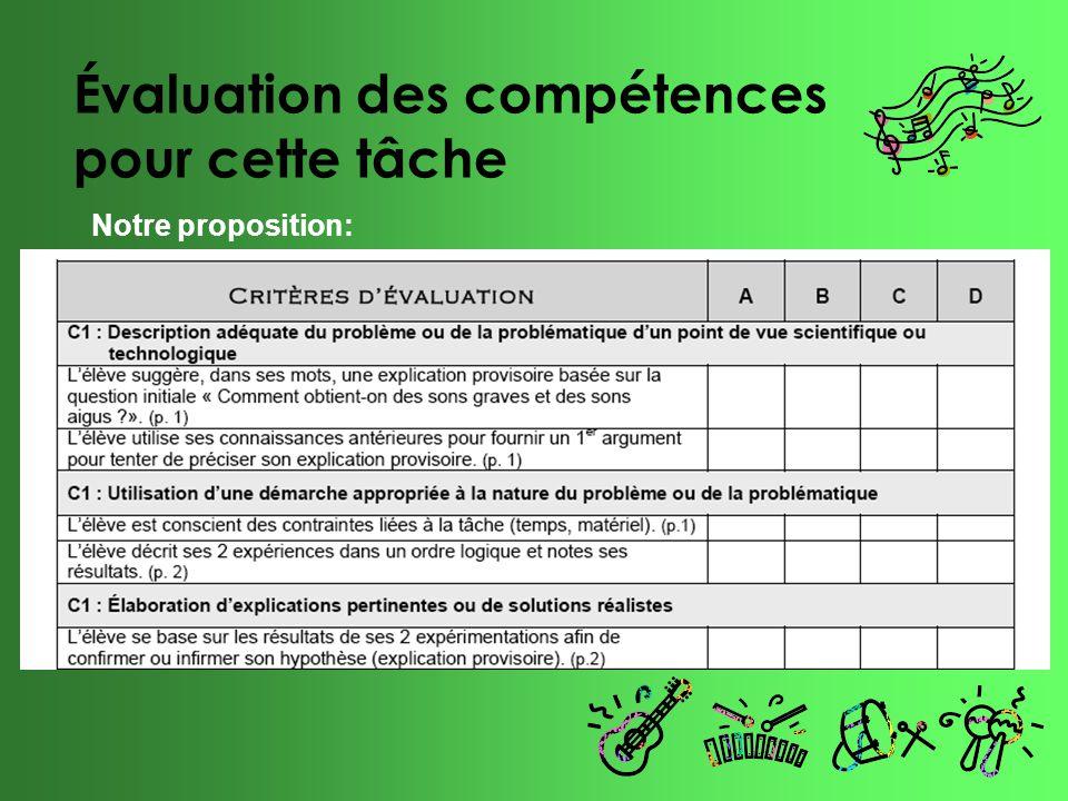 Évaluation des compétences pour cette tâche Notre proposition: