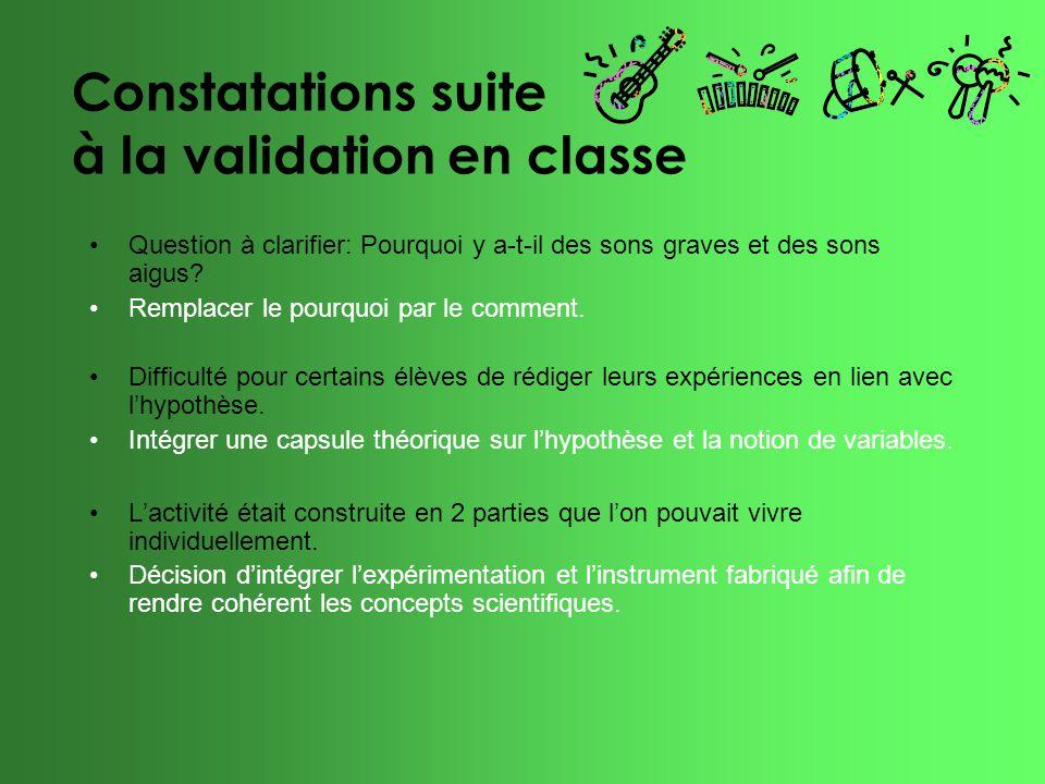 Constatations suite à la validation en classe Question à clarifier: Pourquoi y a-t-il des sons graves et des sons aigus.
