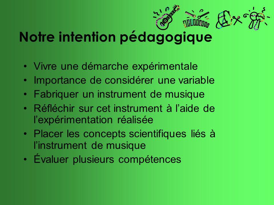 Notre intention pédagogique Vivre une démarche expérimentale Importance de considérer une variable Fabriquer un instrument de musique Réfléchir sur ce