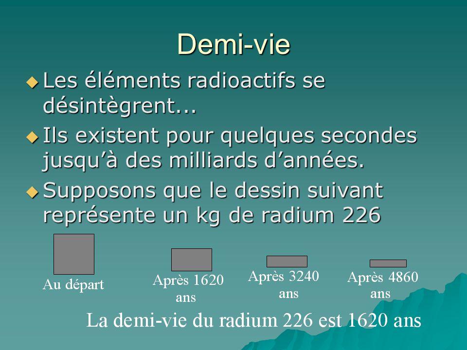 Demi-vie Les éléments radioactifs se désintègrent... Les éléments radioactifs se désintègrent... Ils existent pour quelques secondes jusquà des millia