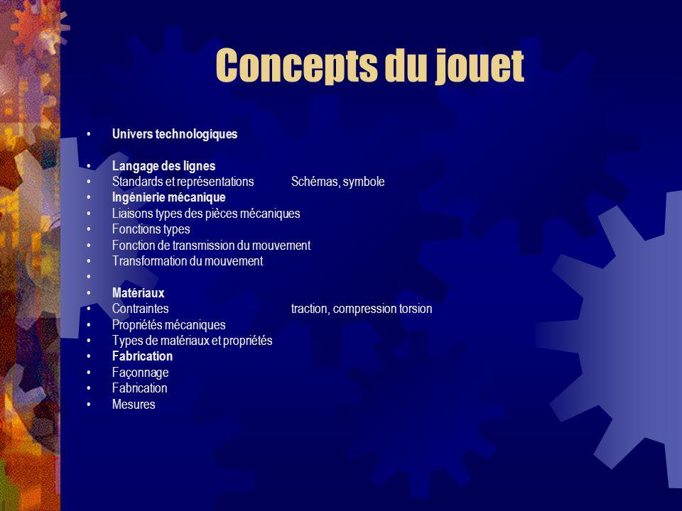 Concepts du jouet Univers technologiques Langage des lignes Standards et représentationsSchémas, symbole Ingénierie mécanique Liaisons types des pièce