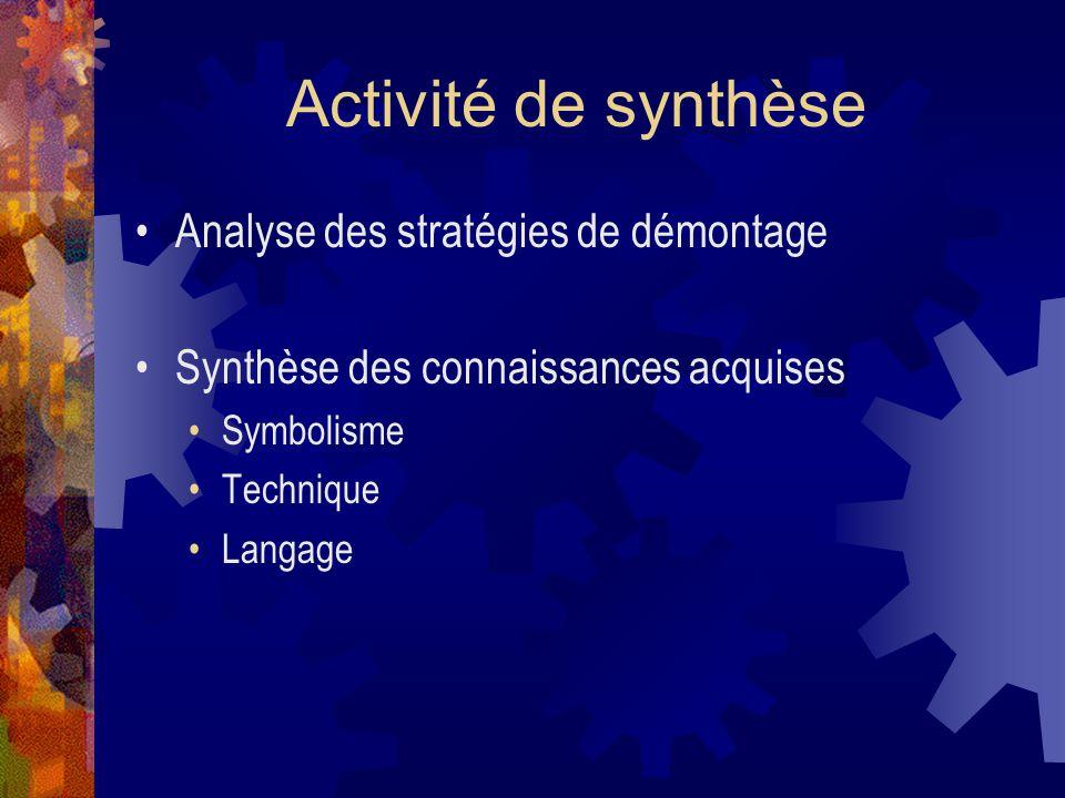 Activité de synthèse Analyse des stratégies de démontage Synthèse des connaissances acquises Symbolisme Technique Langage